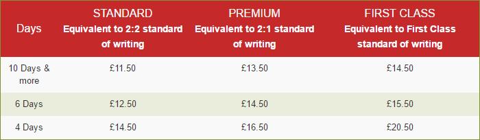 courseworkbox-price