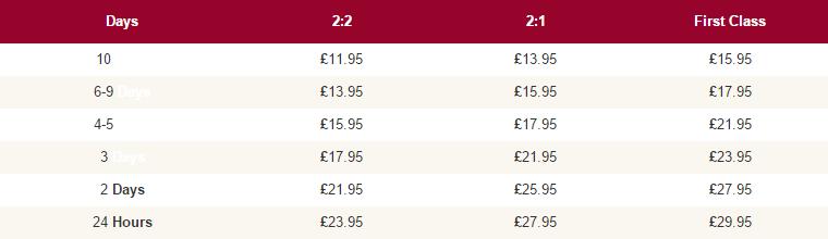 courseworkmojo-price