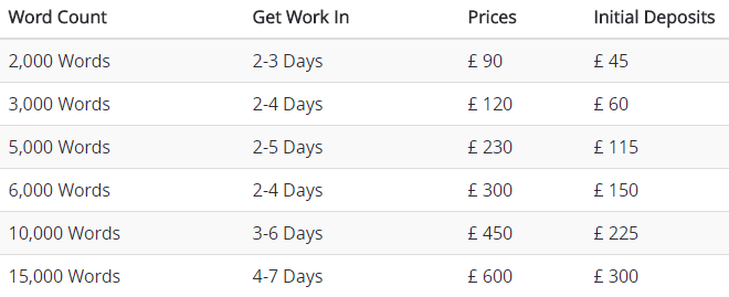 qualityassignment.co.uk price