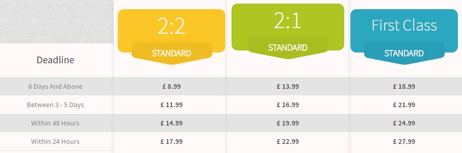 ukassignmentshelp-price