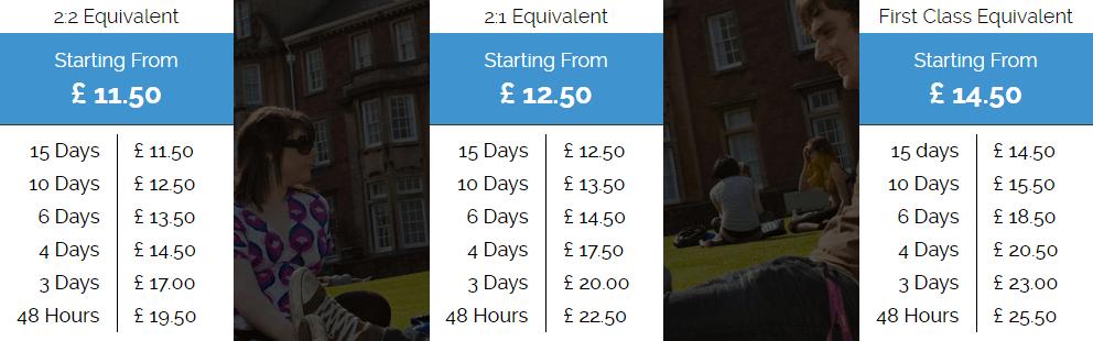 dissertationavenue price