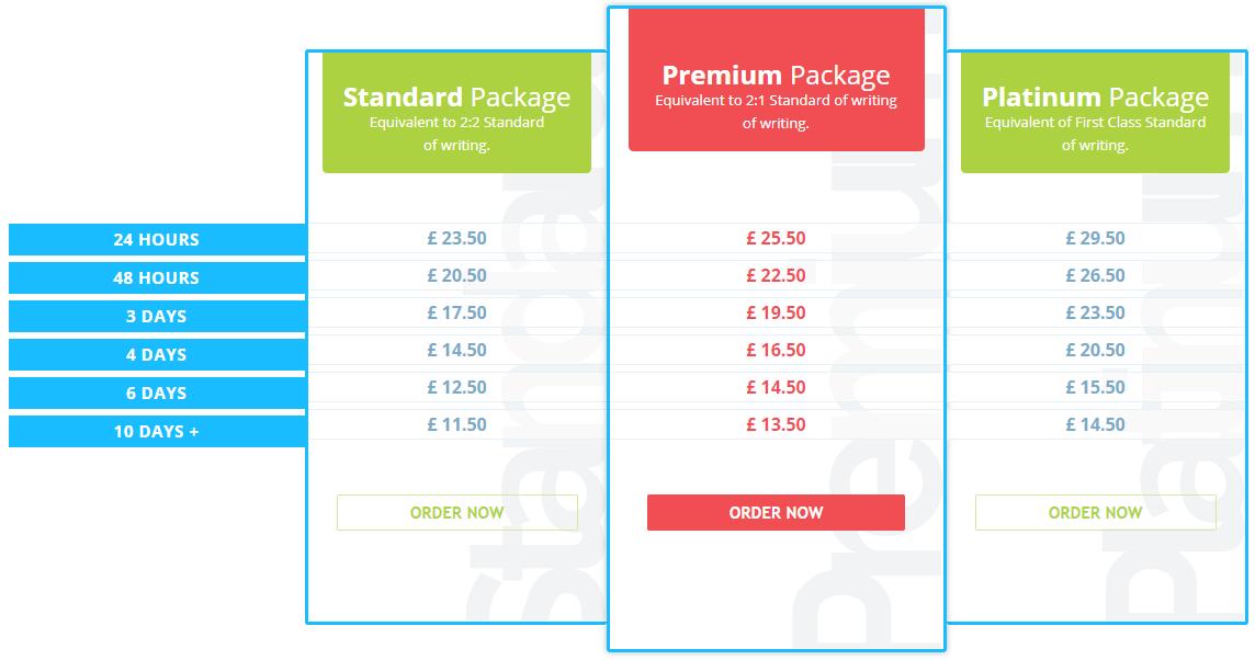 fullassignmenthelp-price
