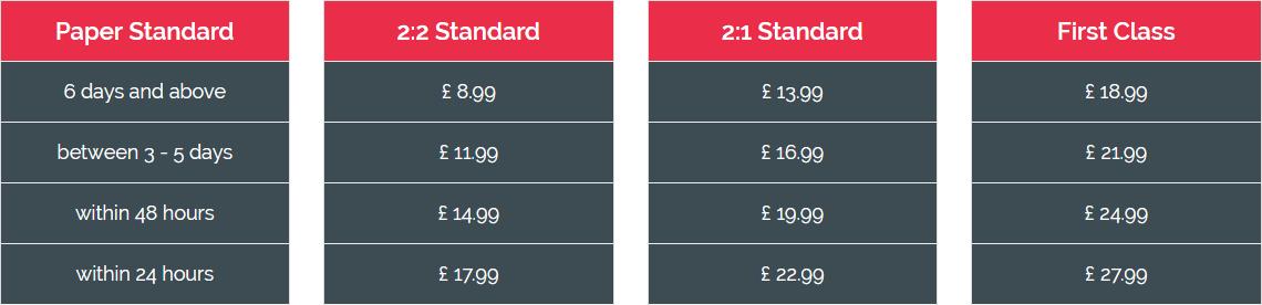 ukwritingexperts price
