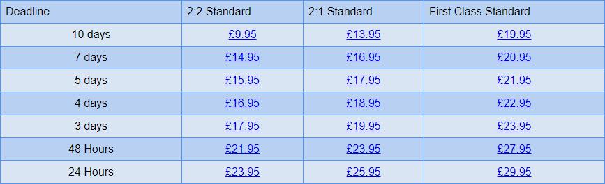 assignmentglory price
