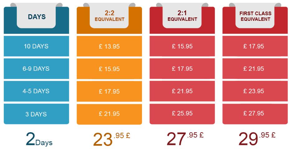 essayavenue price