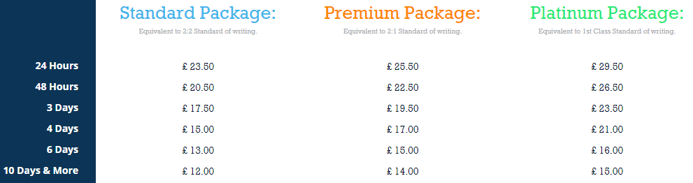 quickassignmenthelp price