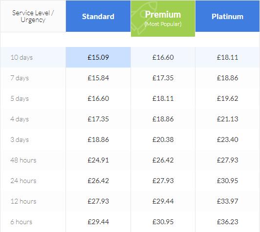brillassignment.co.uk price