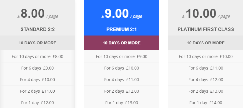 essaysolution.co.uk price