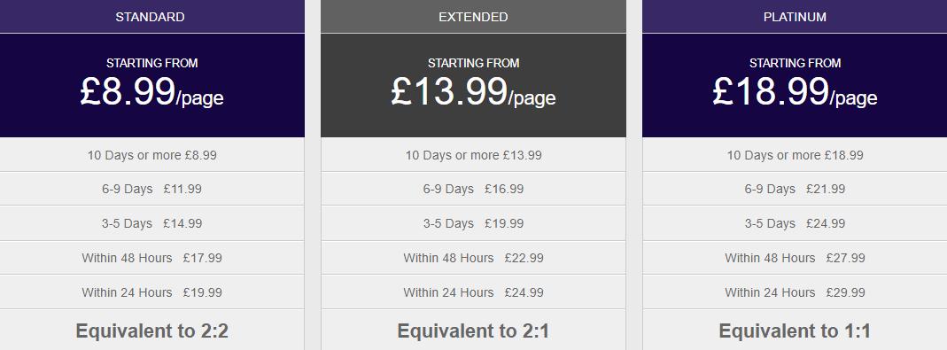 assignmentsplanet.co.uk price