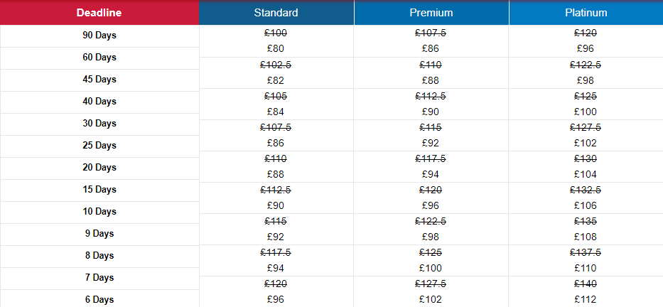 perfectassignment.co.uk price
