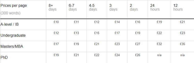 mywritingexpert.co.uk price