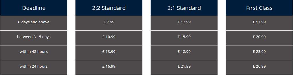 ukessaytigers.co.uk price