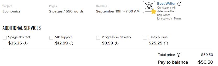 phdify price