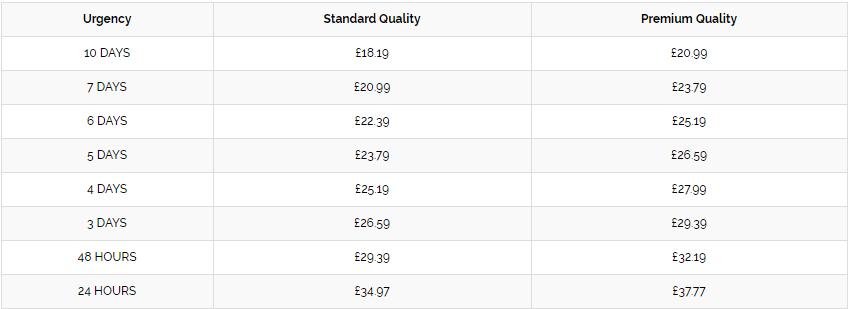 dissertationlounge.co.uk price