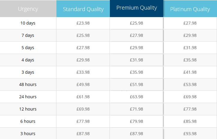 uk.college-paper.org price