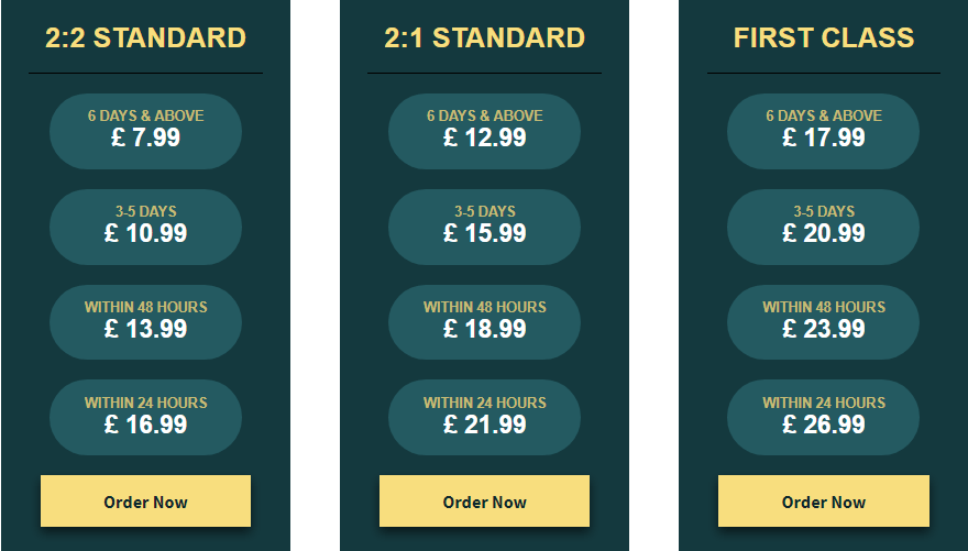 britishessayshelp.co.uk price