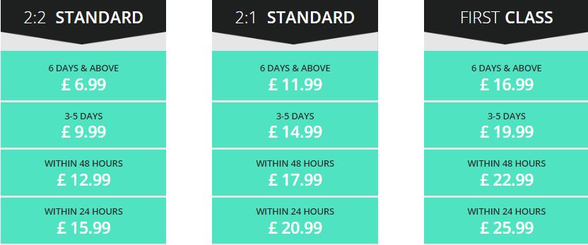 doneessays.co.uk price