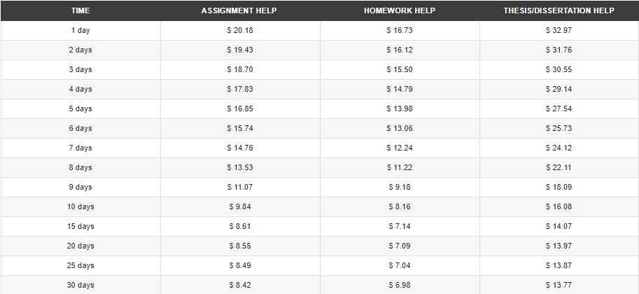 allassignmentexperts.com price