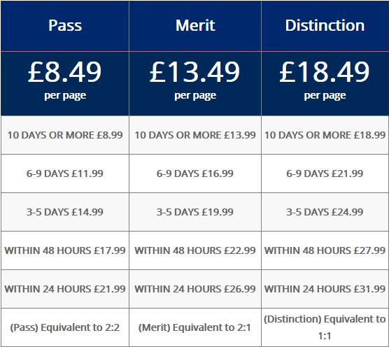 edufaq.co.uk price
