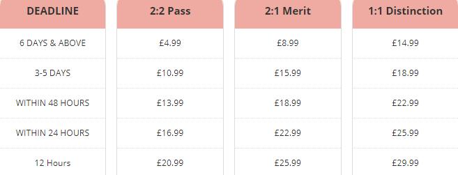 britaintution.co.uk price