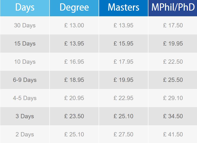 pacwriters.com price