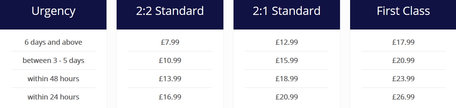 papersjunction.co.uk price