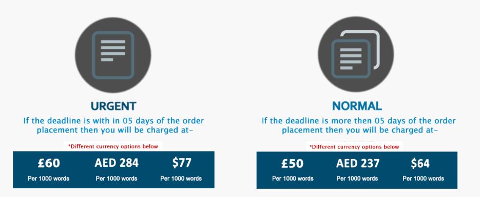 thedocumentco.com price