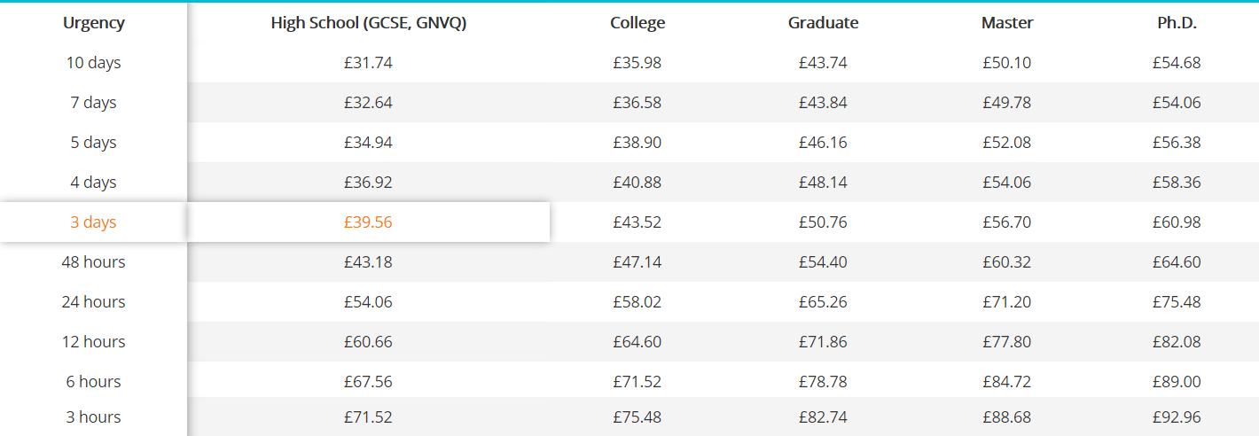 essaywritingz.co.uk price