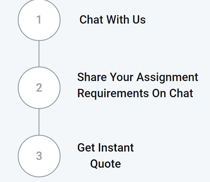 uk.myquickassignment.com ordering process