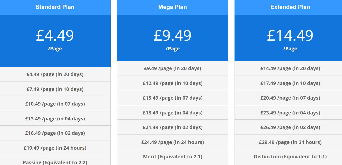 ukessayhelp.co.uk price
