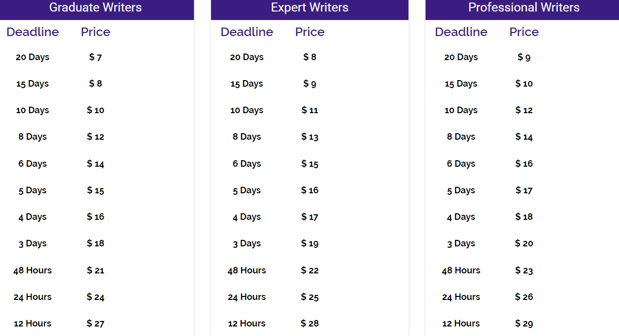 diplomaassignments.com price