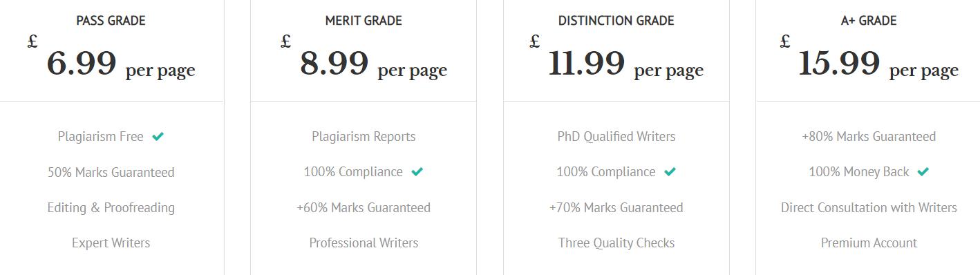 globalacademichub.co.uk price
