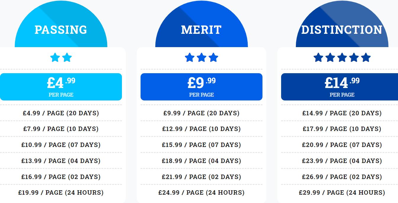 assignmentsexpert.co.uk price