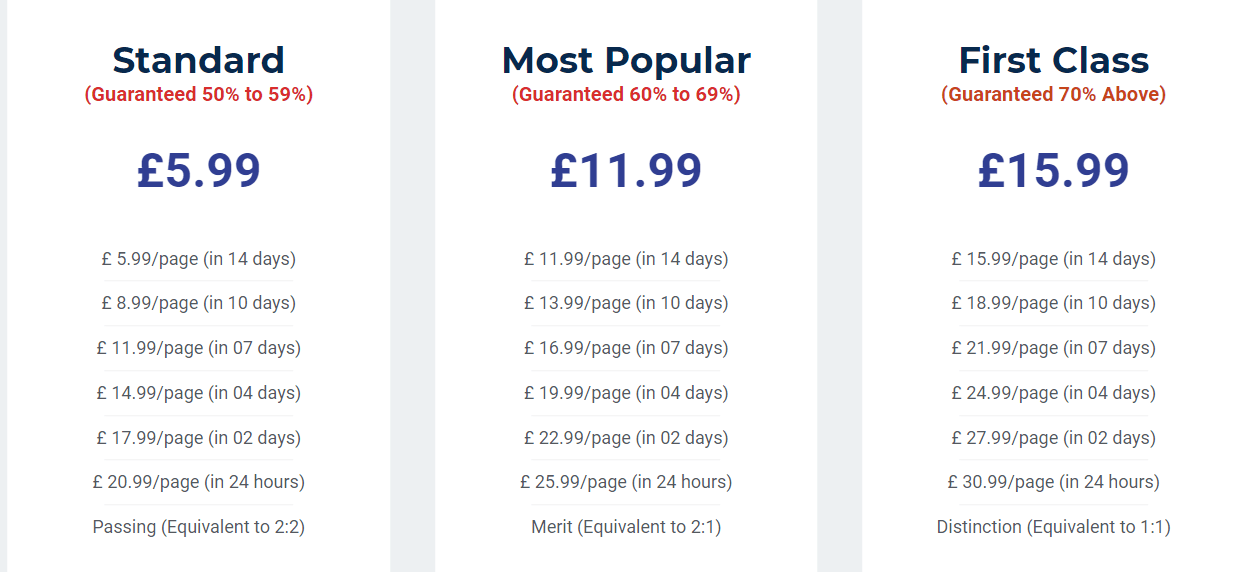londonresearchers.co.uk price