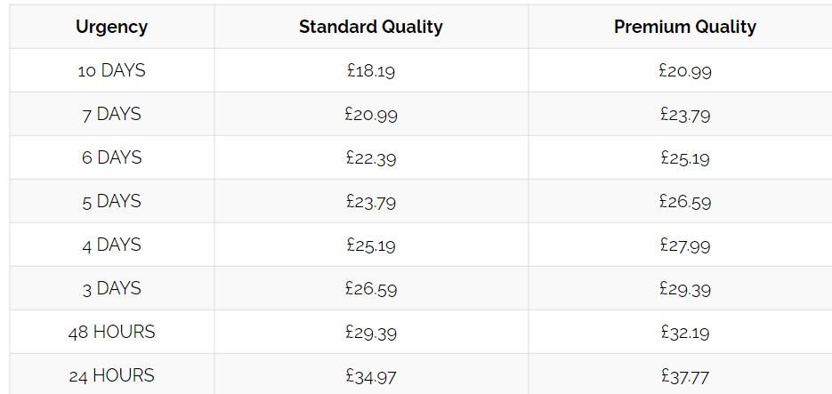 proassignment.co.uk price